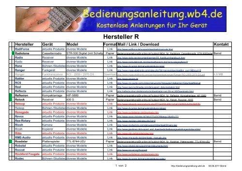 Hersteller R - Bedienungsanleitung - WB4.DE