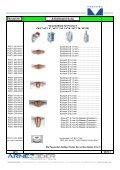 Verschleißteile für Precitec® Schneidköpfe - ARNEZEDER - Seite 2
