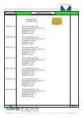 Verschleißteile für Precitec® Schneidköpfe - ARNEZEDER - Seite 7