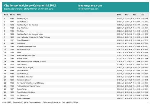 Challenge Walchsee-Kaiserwinkl 2012 ... - Challenge Family