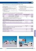 Ensayos microbiológicos - Page 3