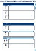 Ihre Bestellung bei BASI - ein zuverlässiger Kreislauf - Basi GmbH - Page 7