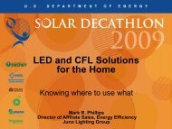 LED and CFL Solutions for the Home - Solar Decathlon