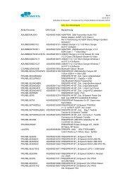 Artikel-Nummer EAN-Code Bezeichnung ADUSBDOAUDIO ...