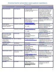 Inventarisatie netwerken rond ouderen Apeldoorn. - Caransscoop