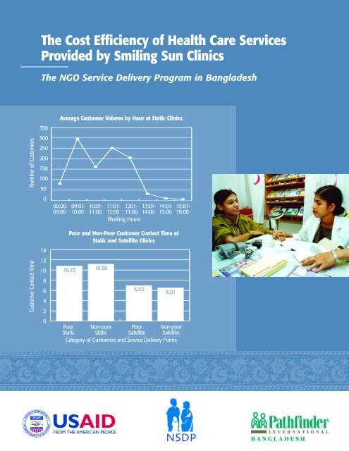 The Cost Efficiency of Health Care Services Provided by Smiling