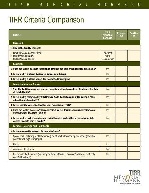 TIRR Criteria Comparison - Memorial Hermann