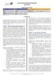 Mars 2013 - Efigest Asset Management