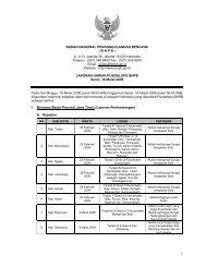 Laporan Harian 16 Maret 2009 - BNPB