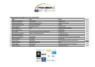 Deltagerliste Innovation X d. 29. marts 2012