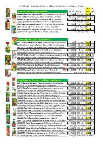 Austrieb + Kupferspritzmittel Schädlinge an Obst- und Gemüse ...