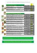 Austrieb + Kupferspritzmittel Schädlinge an Obst- und Gemüse ... - Seite 2