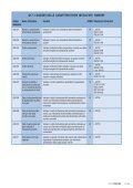 RUMORE - Annuario dei dati ambientali - Page 5