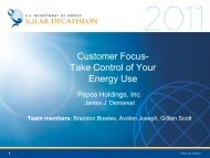 Customer Focus: Take Control of Your Energy Use - Solar Decathlon