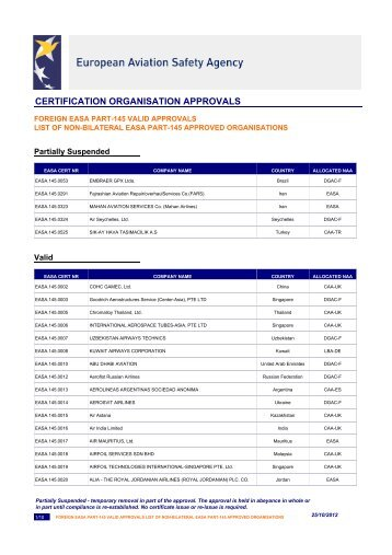 Certification Organisation Approvals - EASA
