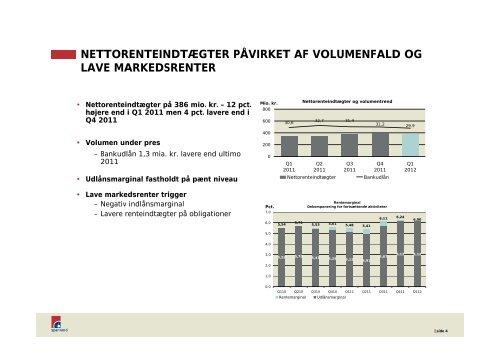 Q1 2012 (PDF) - Spar Nord