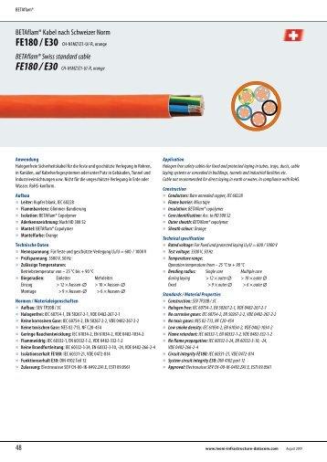 FE180 / E30 - LEONI Infrastructure & Datacom