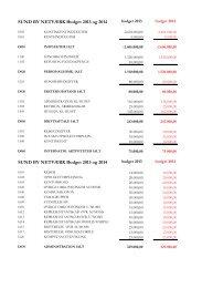 Bilag 3 budget 2014 - Sund By Netværket