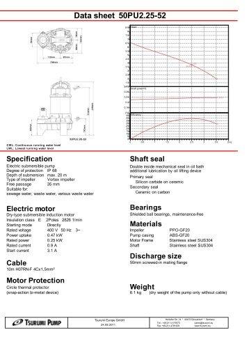 Ksb Kwp pump manual