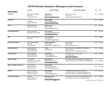 DivisionHRM directory as of 11-25-08-1 - NC Dept. of Environment ...