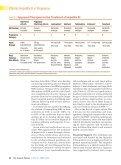 CLOvE - Page 4