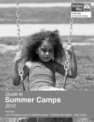 summer-camp-guide_arial - Penn Manor Blog Site