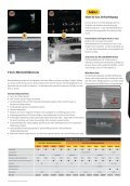 Wärmebildkameras - Raymarine Marine Electronics - Seite 4