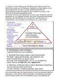 Lernen Lernkurven und der Weg zur Meisterschaft - Seite 3