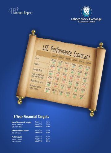 Annual Report 2011 - Lahore Stock Exchange