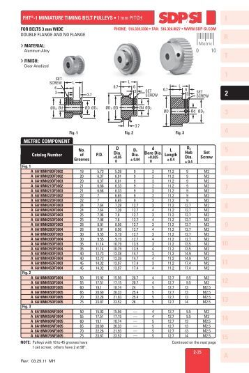 Miniature Timing Belts : Htd timing belt pulleys mm pitch sdp si