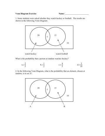Handout 2 Sets Example Venn Diagram