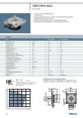 VARIODRIVE - ebm-papst - Seite 4