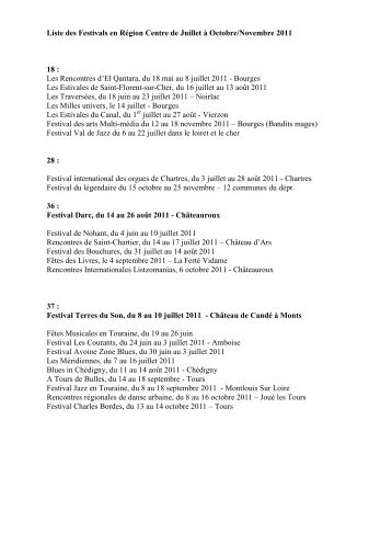 Liste Festival 20111 - Integra