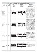 FIAMM Batterien - Page 7