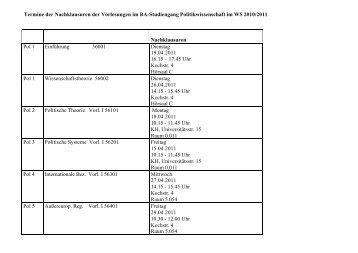 Klausuren im BA-Studiengang – Wintersemester 2008/09
