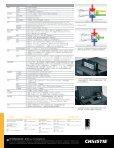 科视Christie L2K1000产品手册 - Christie Digital Systems - Page 2