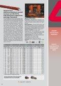 ANAMET HITZESCHUTZ PRODUKTE : HIPROJACKET ... - Seite 4