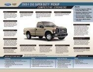 2009 F-350 super duty® pickup - Ford Fleet