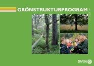 Grönstrukturprogrammet - Nacka kommun