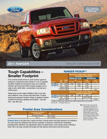 Growing opportunities by 2011 ford ranger trailer towing selector freerunsca Gallery