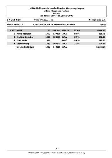 NRW-Hallenmeisterschaften im Wasserspringen