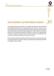 PAC BURRIANA-CAP-07-Cuotas de mercado.pmd - Pateco