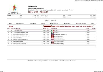 200m W50 - RESULTS - Atletica Varazze