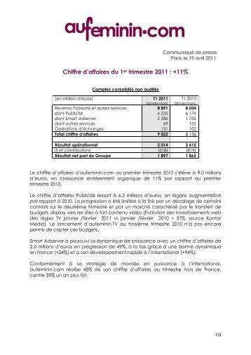 Chiffre d'affaires du 1er trimestre 2011 : +11% - Aufeminin.com