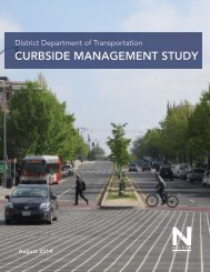 District Department of Transportation Curbside Management Study
