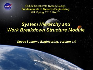 System Hierarchy - Systems Modeling Simulation Lab. KAIST