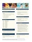 PhRMA Profile 2013 - Page 2