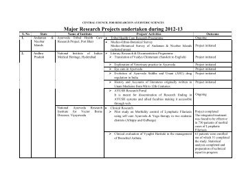 Major Research Projects undertaken during 2012-13 - CCRAS