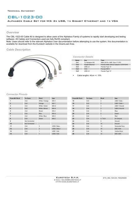 Td0012 - Eurotech