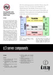d.3 server components - codia Software GmbH